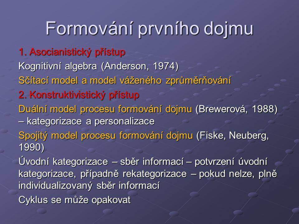 Formování prvního dojmu 1. Asocianistický přístup Kognitivní algebra (Anderson, 1974) Sčítací model a model váženého zprůměrňování 2. Konstruktivistic