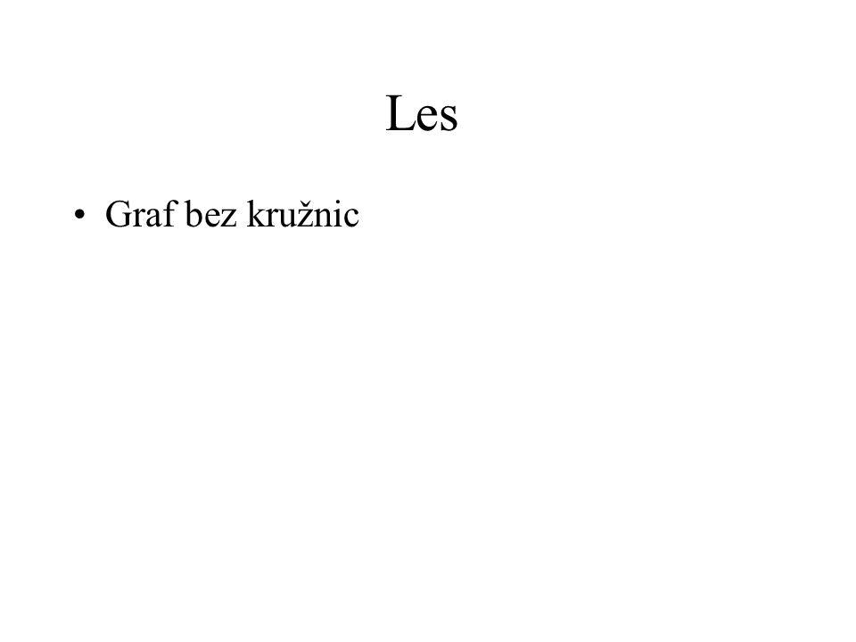 Les Graf bez kružnic