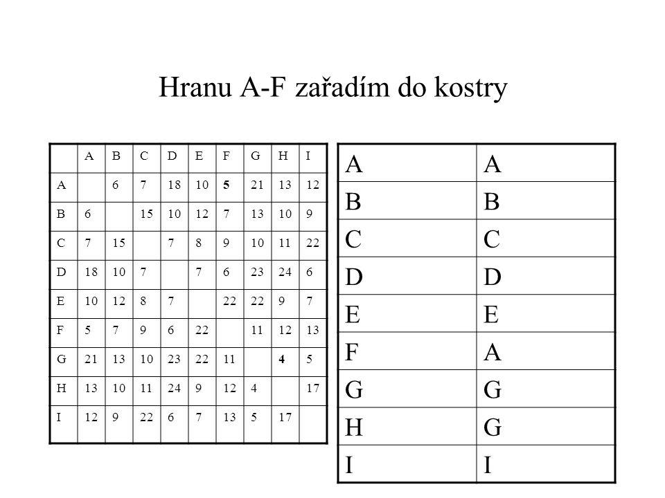 Hranu A-F zařadím do kostry ABCDEFGHI A6718105211312 B6151012713109 C715789101122 D181077623246 E10128722 97 F5796 111213 G21131023221145 H13101124912417 I129226713517 AA BB CC DD EE FA GG HG II