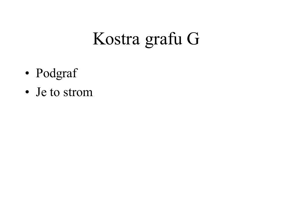 Kostra grafu G Podgraf Je to strom