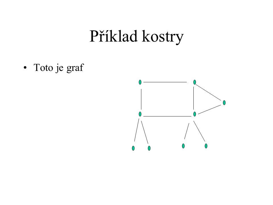 Příklad kostry Toto je graf