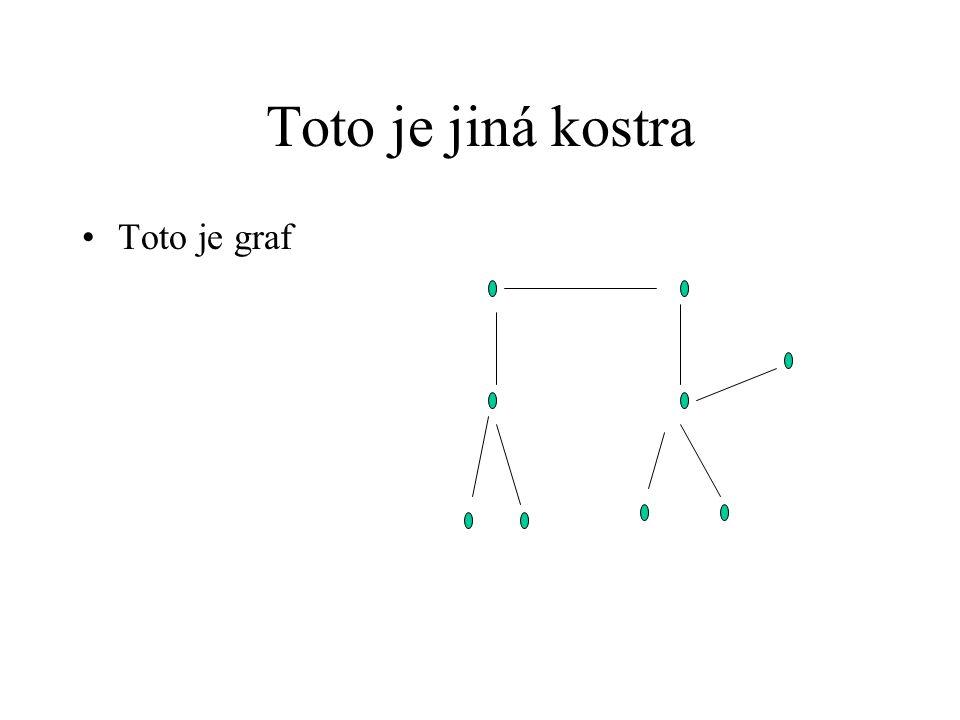 Toto je jiná kostra Toto je graf