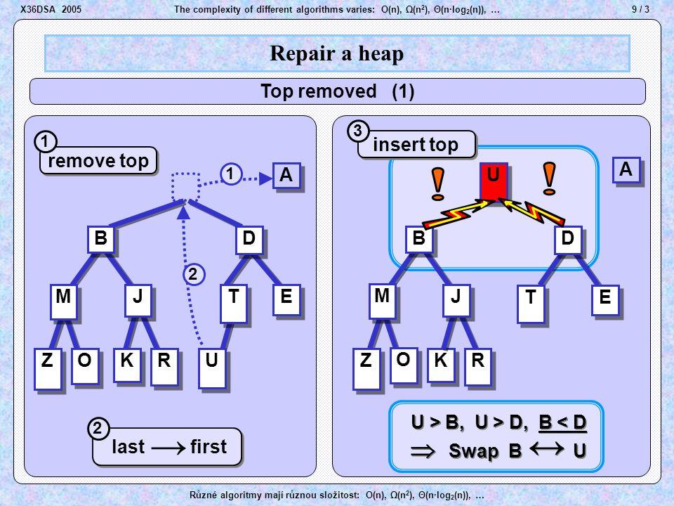 40 / 3The complexity of different algorithms varies: O(n), Ω(n 2 ), Θ(n·log 2 (n)), … Různé algoritmy mají různou složitost: O(n), Ω(n 2 ), Θ(n·log 2 (n)), … Sorting Radix Sort Přihrádkové řazení X36DSA 2005