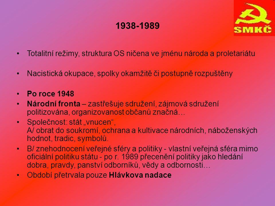 """1938-1989 Totalitní režimy, struktura OS ničena ve jménu národa a proletariátu Nacistická okupace, spolky okamžitě či postupně rozpuštěny Po roce 1948 Národní fronta – zastřešuje sdružení, zájmová sdružení politizována, organizovanost občanů značná… Společnost: stát """"vnucen , A/ obrat do soukromí, ochrana a kultivace národních, náboženských hodnot, tradic, symbolů."""