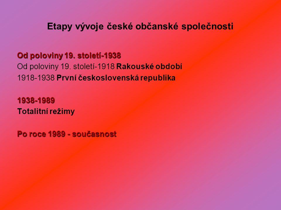 Etapy vývoje české občanské společnosti Od poloviny 19. století-1938 Od poloviny 19. století-1918 Rakouské období 1918-1938 První československá repub