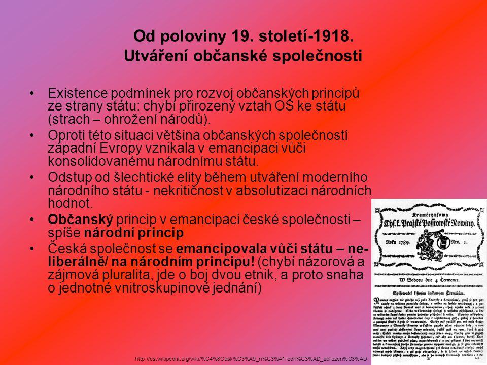 Od poloviny 19. století-1918.