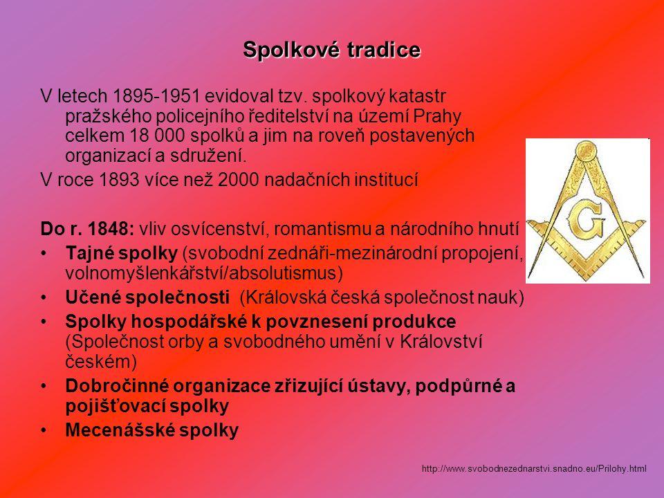 Spolkové tradice V letech 1895-1951 evidoval tzv. spolkový katastr pražského policejního ředitelství na území Prahy celkem 18 000 spolků a jim na rove