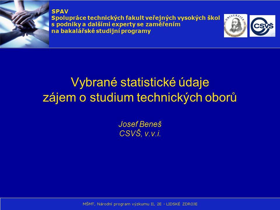 Vybrané statistické údaje zájem o studium technických oborů Josef Beneš CSVŠ, v.v.i. SPAV Spolupráce technických fakult veřejných vysokých škol s podn