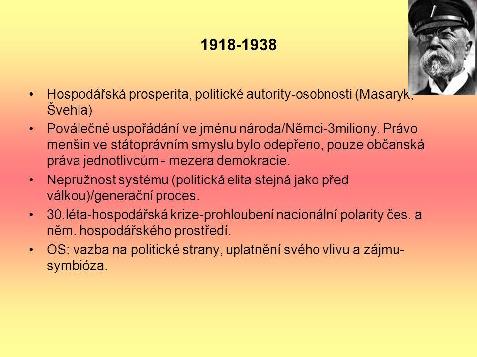 1918-1938 Hospodářská prosperita, politické autority-osobnosti (Masaryk, Švehla) Poválečné uspořádání ve jménu národa/Němci-3miliony. Právo menšin ve