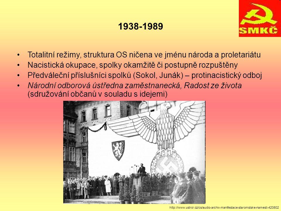 1938-1989 Totalitní režimy, struktura OS ničena ve jménu národa a proletariátu Nacistická okupace, spolky okamžitě či postupně rozpuštěny Předváleční