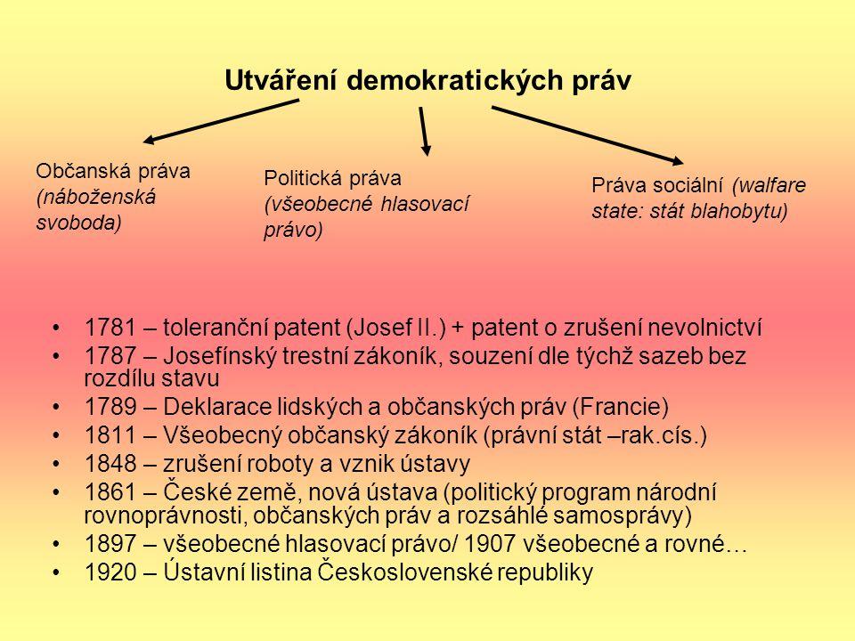 Utváření demokratických práv 1781 – toleranční patent (Josef II.) + patent o zrušení nevolnictví 1787 – Josefínský trestní zákoník, souzení dle týchž