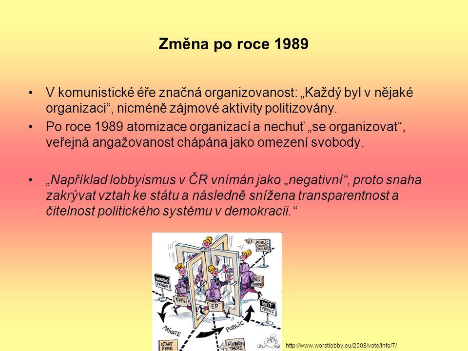 """Změna po roce 1989 V komunistické éře značná organizovanost: """"Každý byl v nějaké organizaci"""", nicméně zájmové aktivity politizovány. Po roce 1989 atom"""