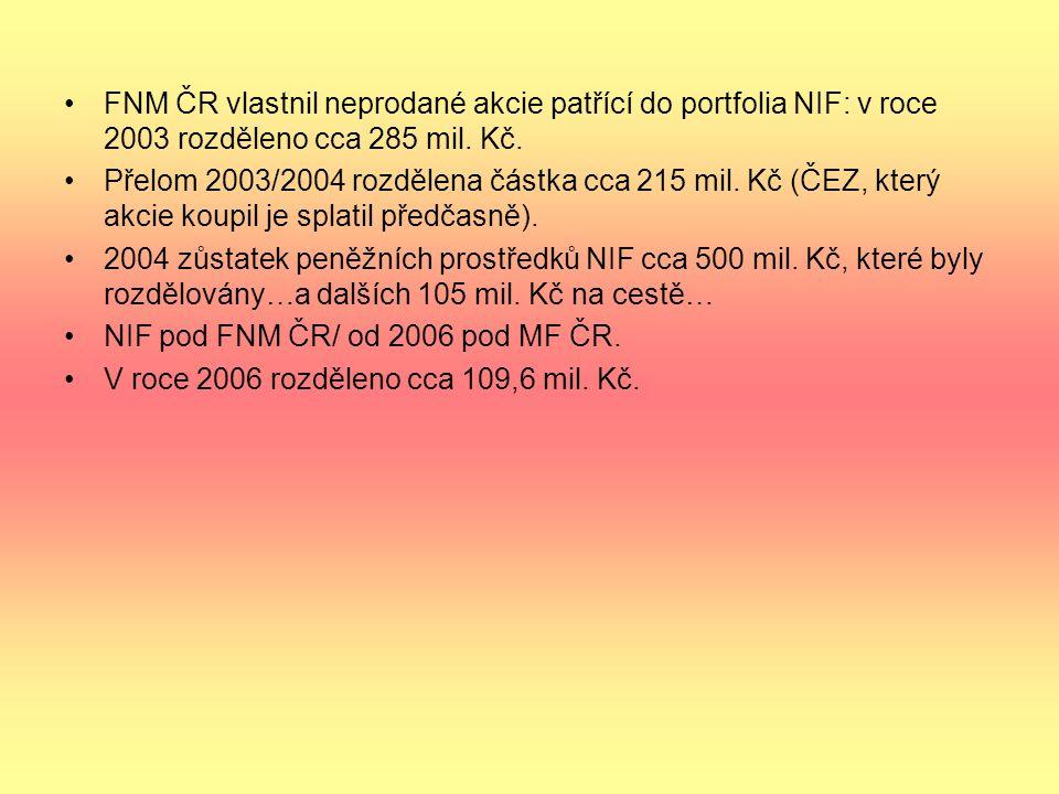FNM ČR vlastnil neprodané akcie patřící do portfolia NIF: v roce 2003 rozděleno cca 285 mil. Kč. Přelom 2003/2004 rozdělena částka cca 215 mil. Kč (ČE