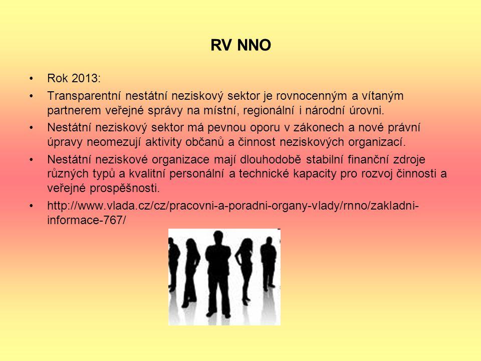 RV NNO Rok 2013: Transparentní nestátní neziskový sektor je rovnocenným a vítaným partnerem veřejné správy na místní, regionální i národní úrovni. Nes