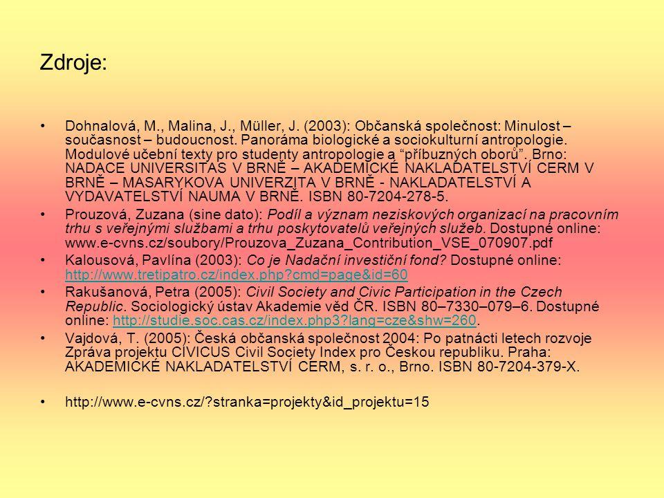 Zdroje: Dohnalová, M., Malina, J., Müller, J. (2003): Občanská společnost: Minulost – současnost – budoucnost. Panoráma biologické a sociokulturní ant