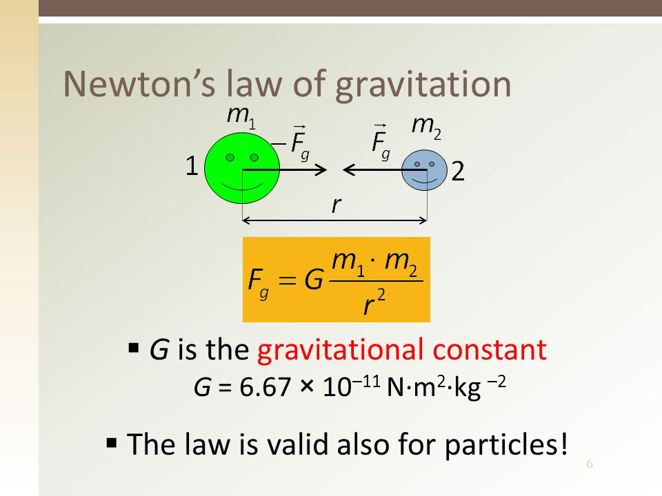 7 Gravitational force on Earth  At the surface: