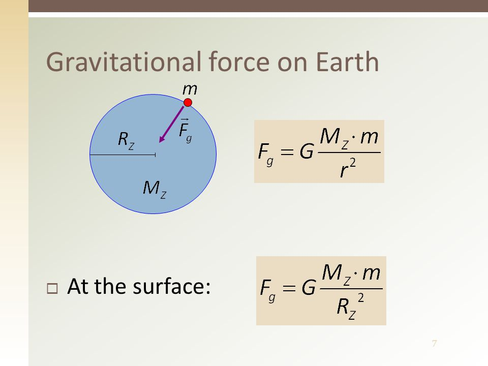 7 Gravitational force on Earth  At the surface: