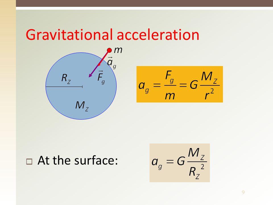 10 Earth's gravitational field  Homogeneous gravitational field  Central (radial) gravitational field