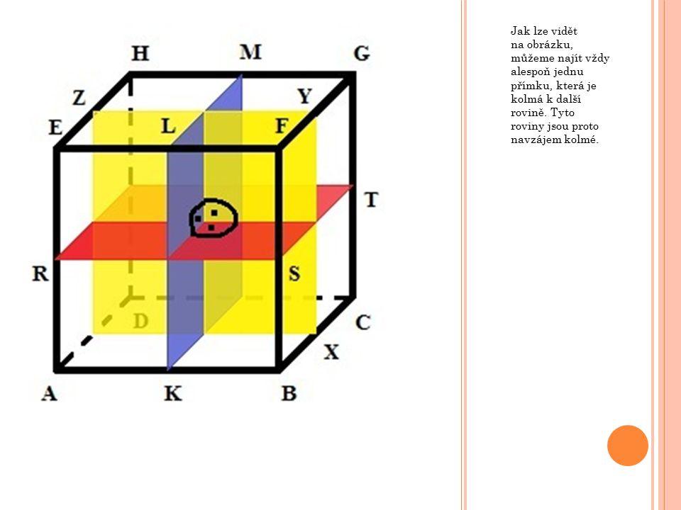 Jak lze vidět na obrázku, můžeme najít vždy alespoň jednu přímku, která je kolmá k další rovině. Tyto roviny jsou proto navzájem kolmé.