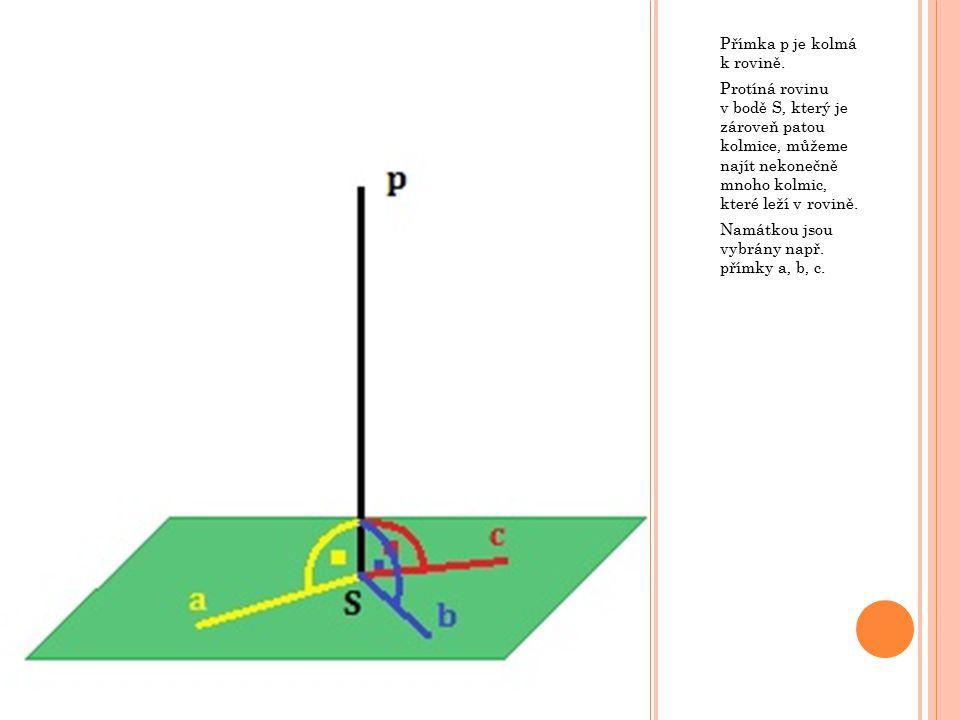 Přímka p je kolmá k rovině. Protíná rovinu v bodě S, který je zároveň patou kolmice, můžeme najít nekonečně mnoho kolmic, které leží v rovině. Namátko
