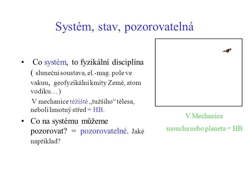 Systém, stav, pozorovatelná Co systém, to fyzikální disciplína ( sluneční soustava, el.-mag. pole ve vakuu, geofyzikální kmity Země, atom vodíku… ) V