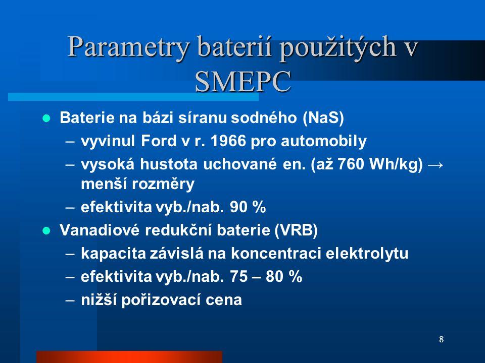 Schéma systému aplikovaného v SMEPC 9 35 kV rozvodna Hangtou (Šanghaj), 100 kW × 8 h NaS (síran sodný) baterie, 100 kW × 2 h Li-ion baterie (LiFePO 4 ) + 100 kW × 1,5 h Ni-MH baterie.