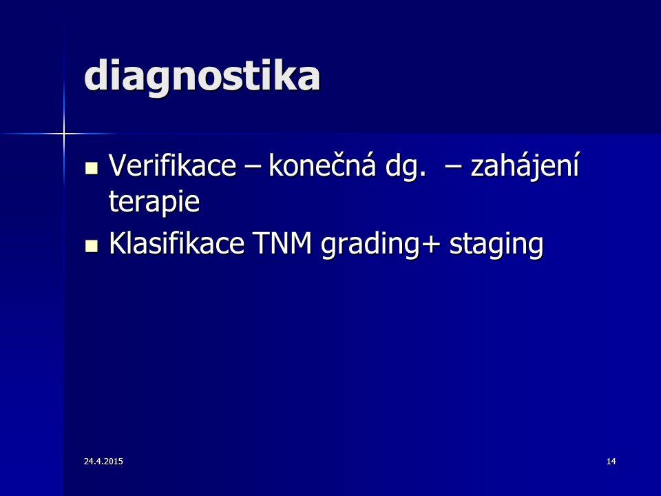 24.4.201514 diagnostika Verifikace – konečná dg. – zahájení terapie Verifikace – konečná dg. – zahájení terapie Klasifikace TNM grading+ staging Klasi