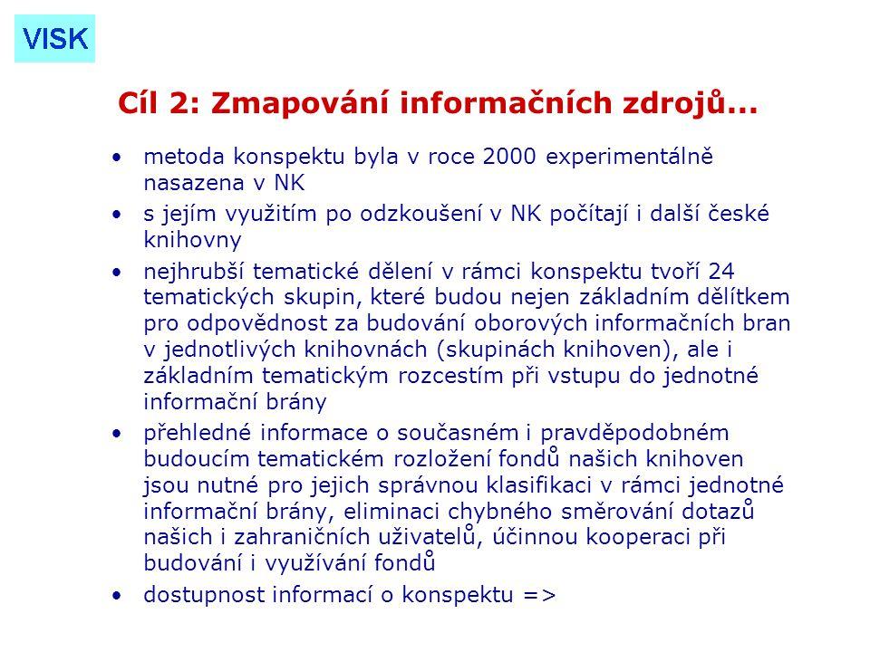 Cíl 2: Zmapování informačních zdrojů...