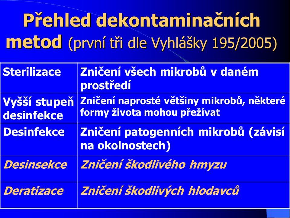 Přehled dekontaminačních metod (první tři dle Vyhlášky 195/2005) SterilizaceZničení všech mikrobů v daném prostředí Vyšší stupeň desinfekce Zničení naprosté většiny mikrobů, některé formy života mohou přežívat DesinfekceZničení patogenních mikrobů (závisí na okolnostech) DesinsekceZničení škodlivého hmyzu DeratizaceZničení škodlivých hlodavců