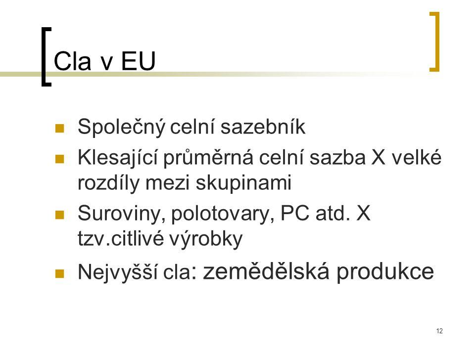 12 Cla v EU Společný celní sazebník Klesající průměrná celní sazba X velké rozdíly mezi skupinami Suroviny, polotovary, PC atd.
