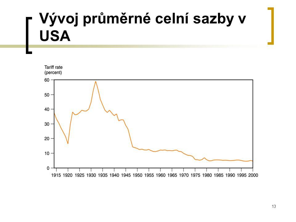 13 Vývoj průměrné celní sazby v USA