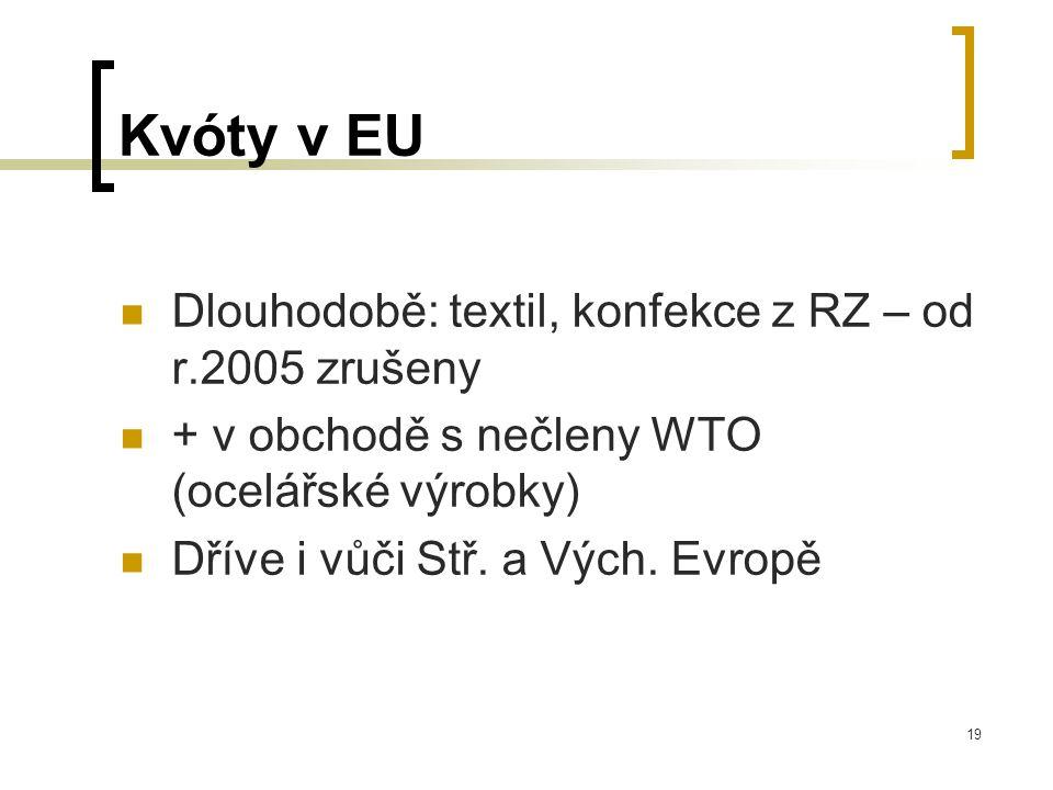 19 Kvóty v EU Dlouhodobě: textil, konfekce z RZ – od r.2005 zrušeny + v obchodě s nečleny WTO (ocelářské výrobky) Dříve i vůči Stř.