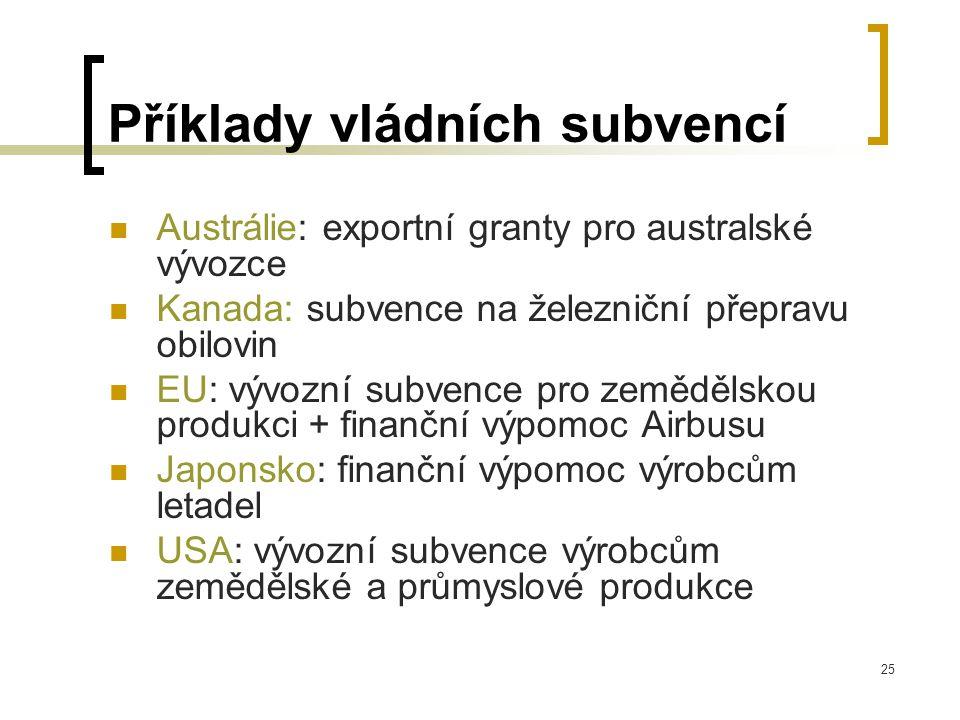 25 Příklady vládních subvencí Austrálie: exportní granty pro australské vývozce Kanada: subvence na železniční přepravu obilovin EU: vývozní subvence pro zemědělskou produkci + finanční výpomoc Airbusu Japonsko: finanční výpomoc výrobcům letadel USA: vývozní subvence výrobcům zemědělské a průmyslové produkce