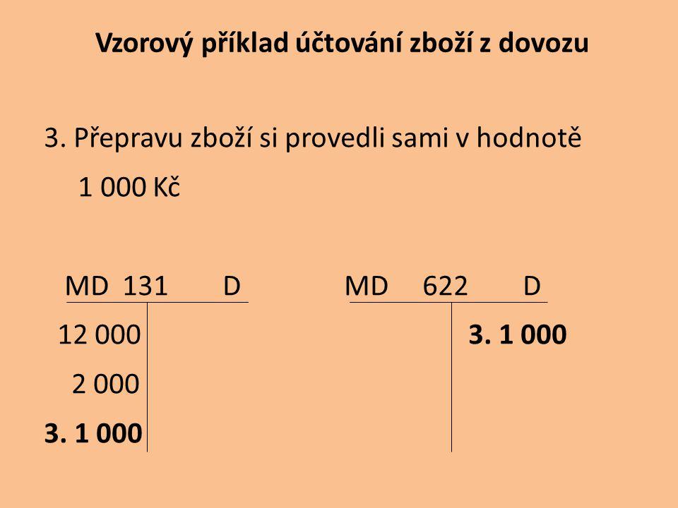 3. Přepravu zboží si provedli sami v hodnotě 1 000 Kč MD 131 D MD 622 D 12 000 3. 1 000 2 000 3. 1 000 Vzorový příklad účtování zboží z dovozu