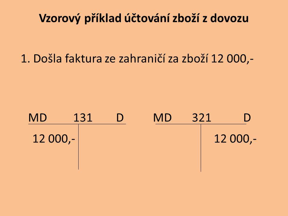 Vzorový příklad účtování zboží z dovozu 1. Došla faktura ze zahraničí za zboží 12 000,- MD 131 D MD 321 D 12 000,- 12 000,-