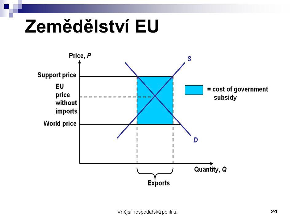 Vnější hospodářská politika24 Zemědělství EU