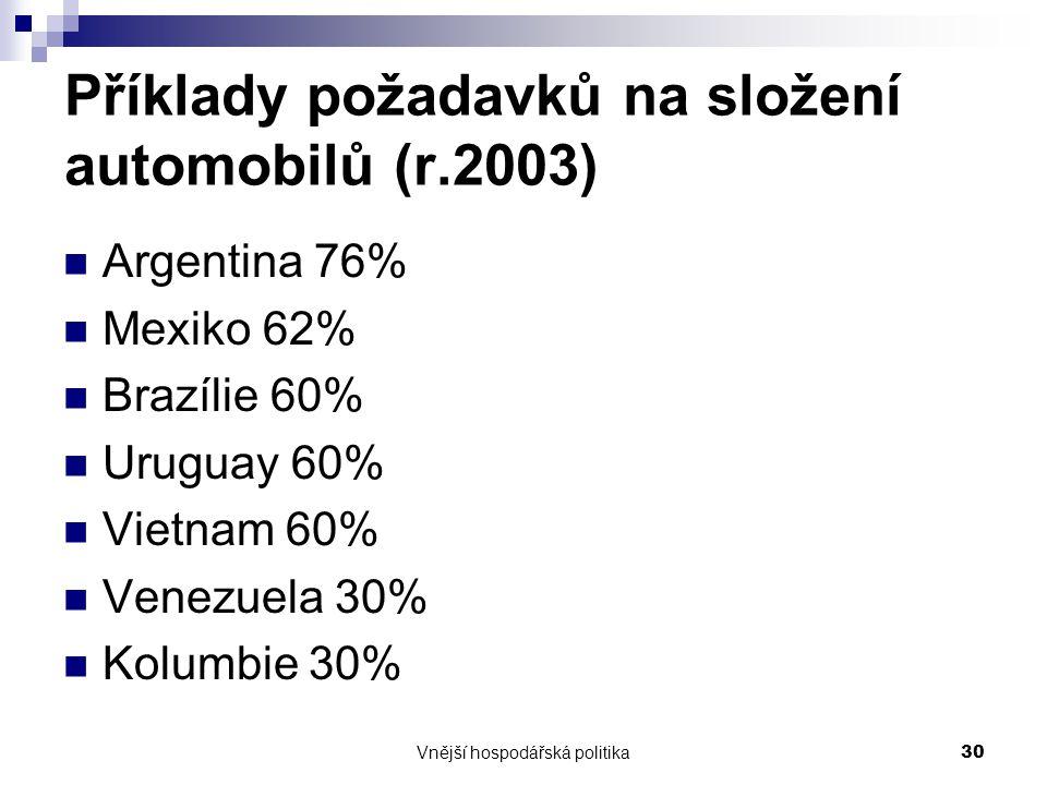 Vnější hospodářská politika30 Příklady požadavků na složení automobilů (r.2003) Argentina 76% Mexiko 62% Brazílie 60% Uruguay 60% Vietnam 60% Venezuel