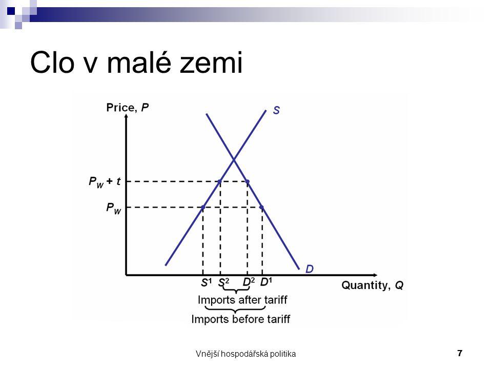 Vnější hospodářská politika7 Clo v malé zemi