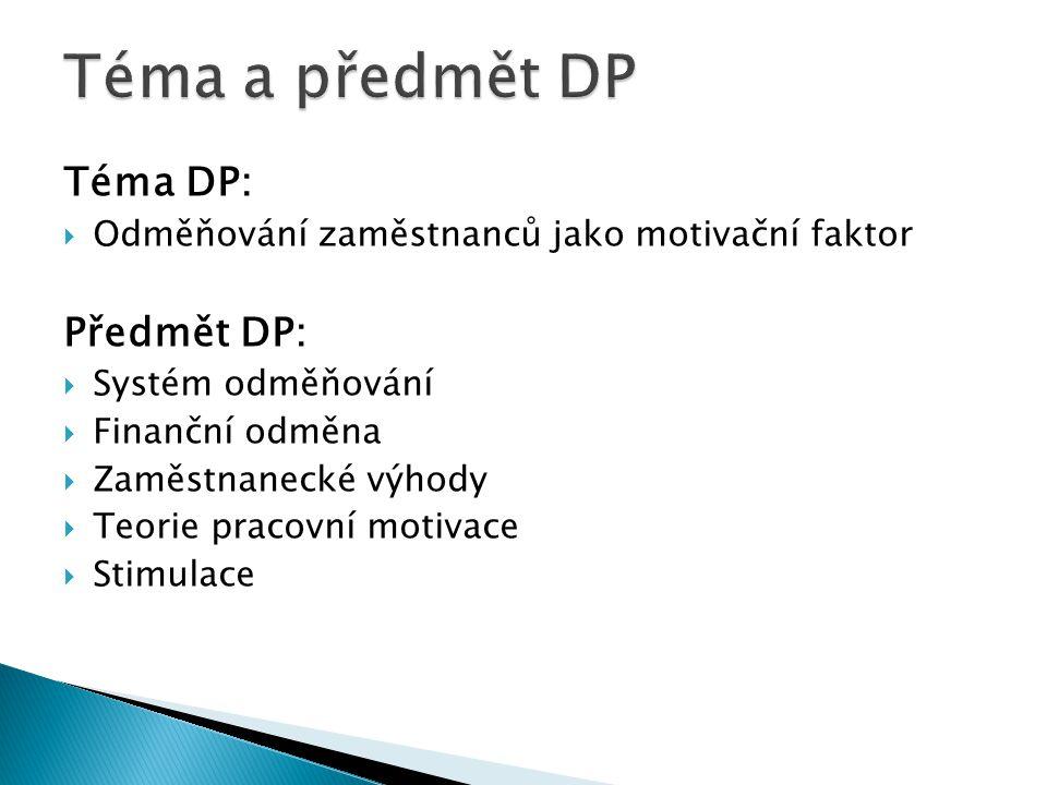 Téma DP:  Odměňování zaměstnanců jako motivační faktor Předmět DP:  Systém odměňování  Finanční odměna  Zaměstnanecké výhody  Teorie pracovní mot