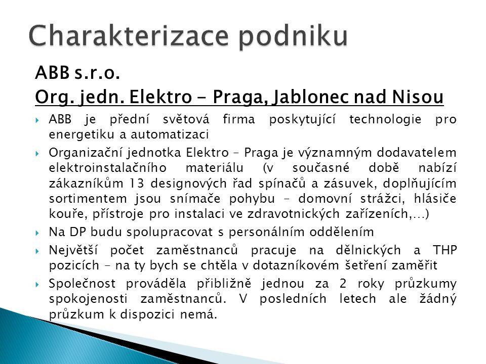 ABB s.r.o. Org. jedn. Elektro - Praga, Jablonec nad Nisou  ABB je přední světová firma poskytující technologie pro energetiku a automatizaci  Organi
