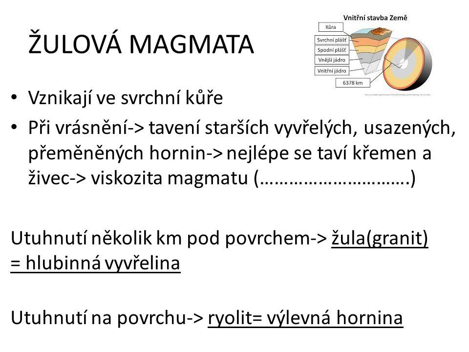 ŽULOVÁ MAGMATA Vznikají ve svrchní kůře Při vrásnění-> tavení starších vyvřelých, usazených, přeměněných hornin-> nejlépe se taví křemen a živec-> vis