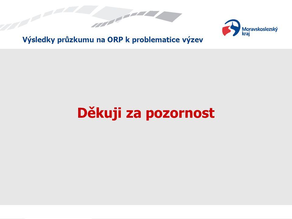 Výsledky průzkumu na ORP k problematice výzev Děkuji za pozornost
