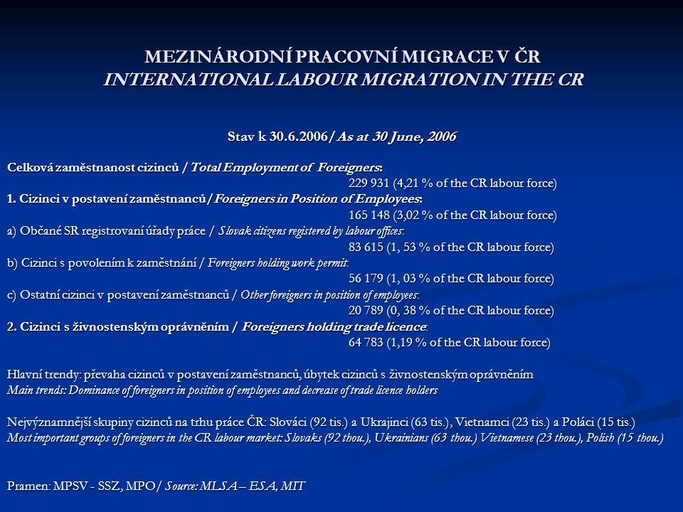 MEZINÁRODNÍ PRACOVNÍ MIGRACE V ČR INTERNATIONAL LABOUR MIGRATION IN THE CR Stav k 30.6.2006/As at 30 June, 2006 Celková zaměstnanost cizinců /Total Em