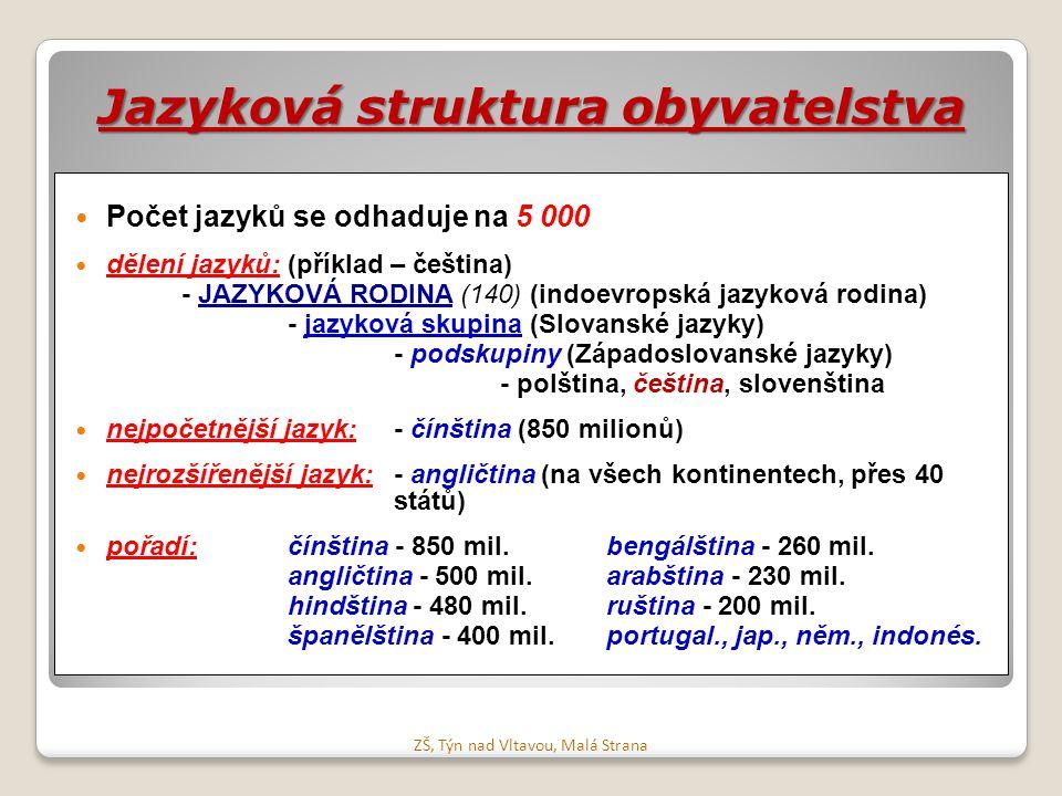 Jazyková struktura obyvatelstva Počet jazyků se odhaduje na 5 000 dělení jazyků: (příklad – čeština) - JAZYKOVÁ RODINA (140) (indoevropská jazyková rodina) - jazyková skupina (Slovanské jazyky) - podskupiny (Západoslovanské jazyky) - polština, čeština, slovenština nejpočetnější jazyk:- čínština (850 milionů) nejrozšířenější jazyk:- angličtina (na všech kontinentech, přes 40 států) pořadí:čínština - 850 mil.