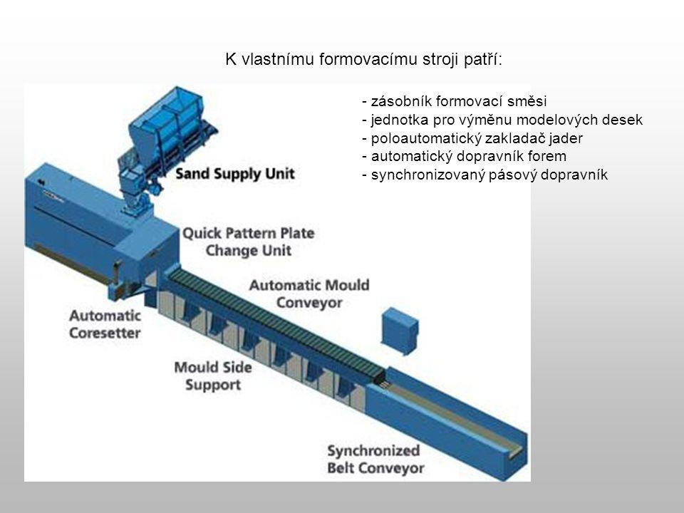 K vlastnímu formovacímu stroji patří: - zásobník formovací směsi - jednotka pro výměnu modelových desek - poloautomatický zakladač jader - automatický