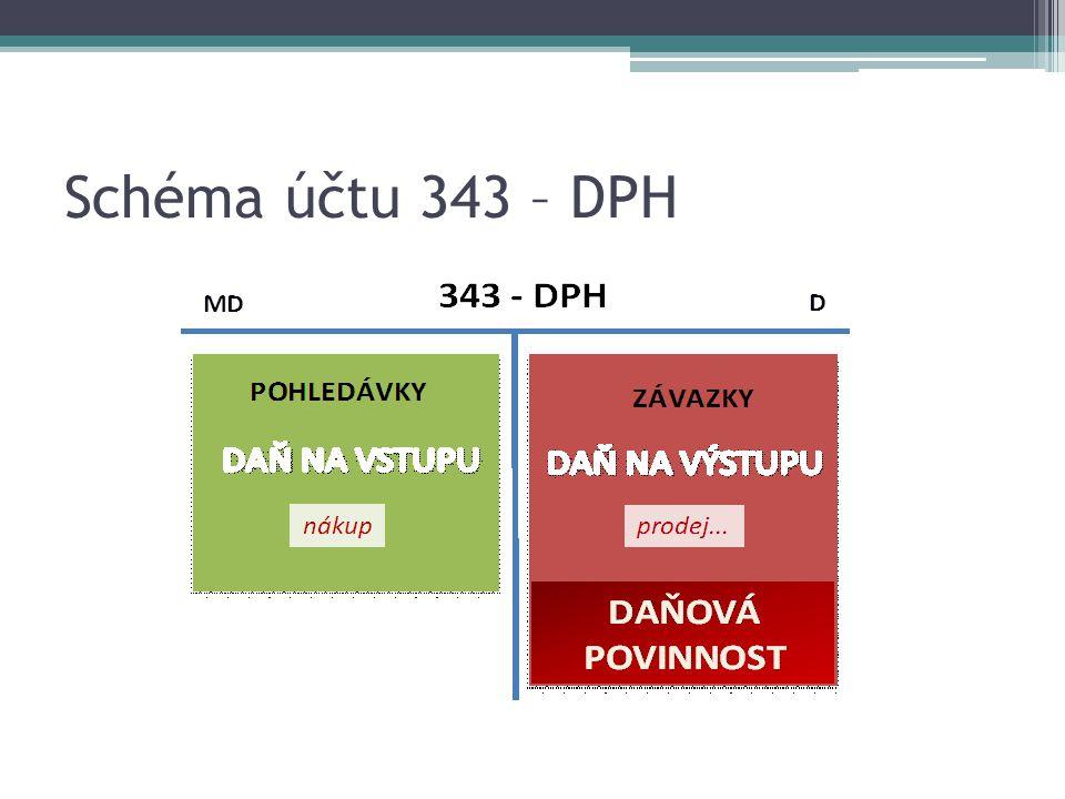 Schéma účtu 343 – DPH