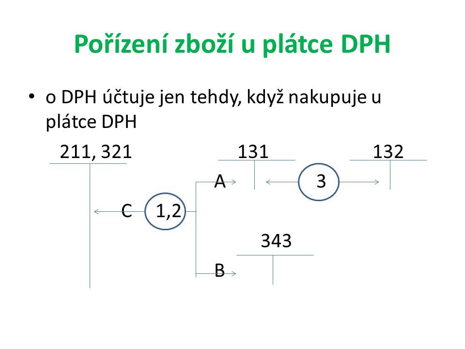 Pořízení zboží u plátce DPH o DPH účtuje jen tehdy, když nakupuje u plátce DPH 211, 321 131 132 A 3 C 1,2 343 B