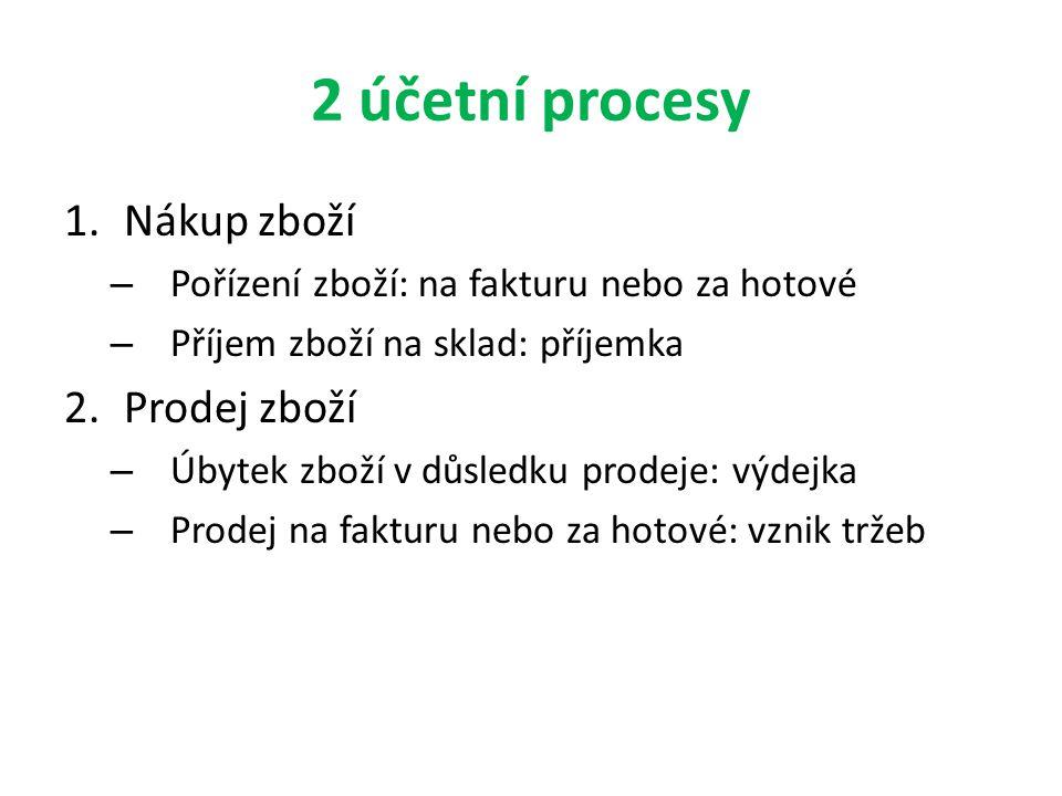 2 účetní procesy 1.Nákup zboží – Pořízení zboží: na fakturu nebo za hotové – Příjem zboží na sklad: příjemka 2.Prodej zboží – Úbytek zboží v důsledku