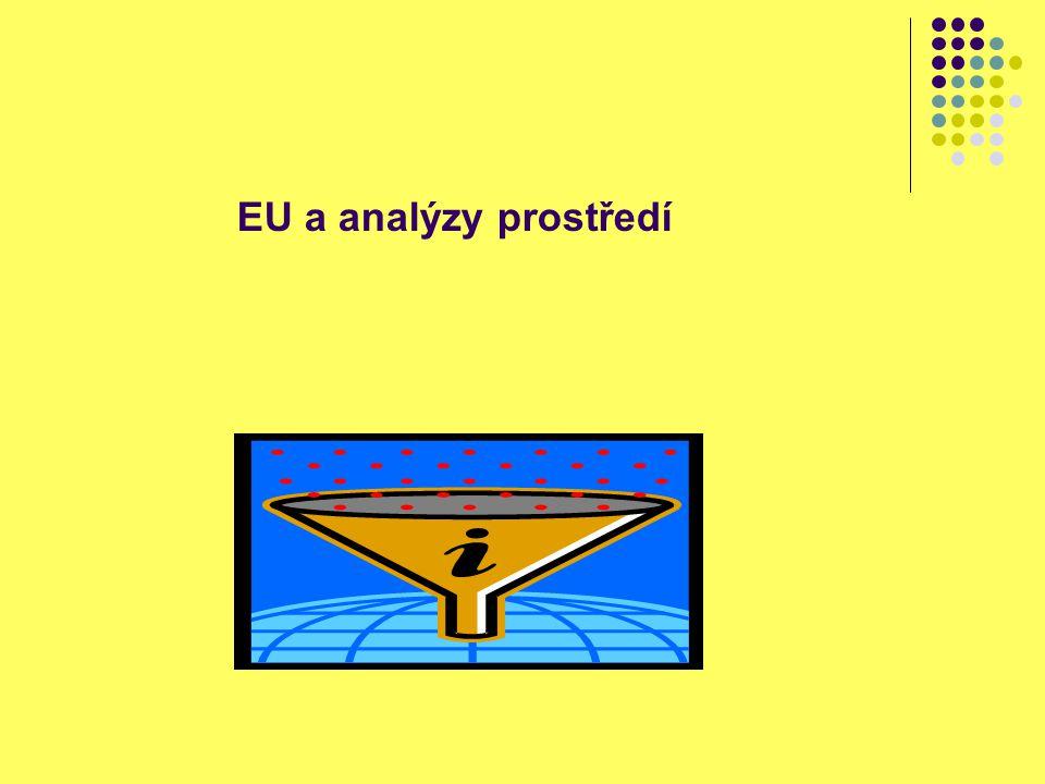PEST ANALÝZA (SLEPTS, STEP…) makroprostředí ZEMĚ EU JAKO CELEK faktory: politické: - vládnoucí strana - oblasti zájmů podpory - rozhodnutí o privatizaci - existence a charakter investičních pobídek - ochrana domácího trhu - privatizace (míra, rychlost, charakter) - daňové zákony - ochrana duševního vlastnictví - hospodářská soutěž - systém soudnictví – právo, vymahatelnost, rychlost… - korupce International Chamber of Commerce Swedish Arbitration Institute of the Stockholm CC World Arbitration Institute (Londýn) zelená kniha, bílá kniha, smlouvy, směrnice, nařízení, rozhodnutí, doporučení