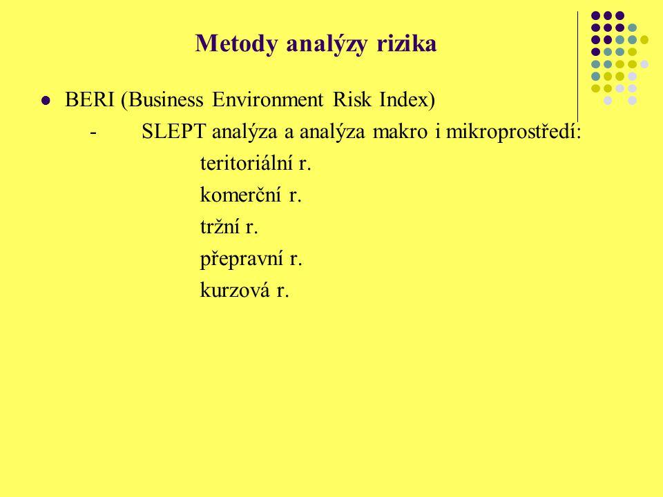 Metody analýzy rizika BERI (Business Environment Risk Index) - SLEPT analýza a analýza makro i mikroprostředí: teritoriální r. komerční r. tržní r. př